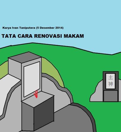 RenovasiMakam