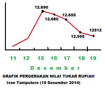 Rupiah2